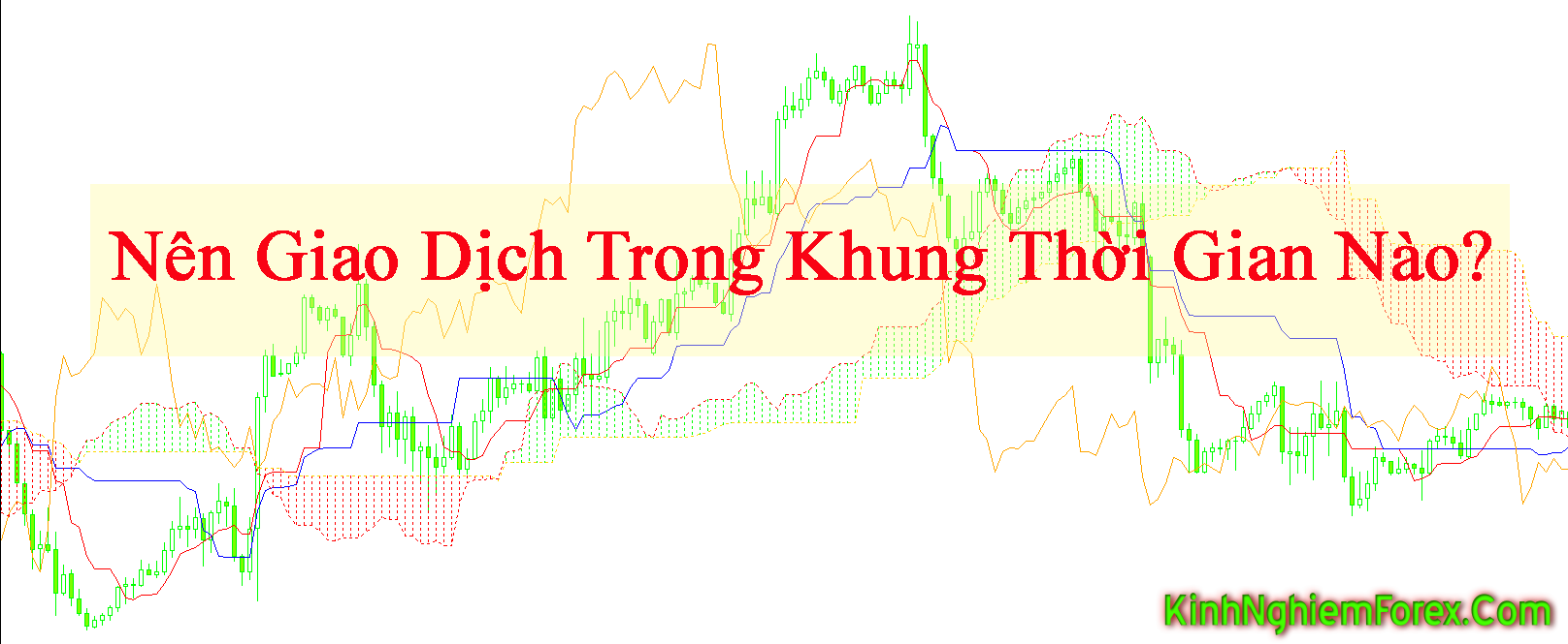 giờ giao dịch forex