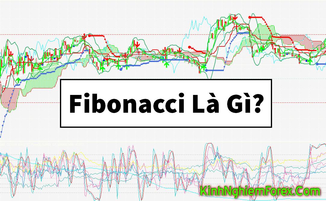 cách sử dụng fibonacci